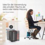 Los calefactores eléctricos de aire más vendidos en 2020
