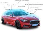 Los antiarañazos y revestimientos para auto mas vendidos (ceramic coating)